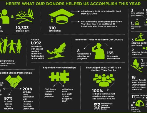 Look What You Helped Us Accomplish in 2018-19!